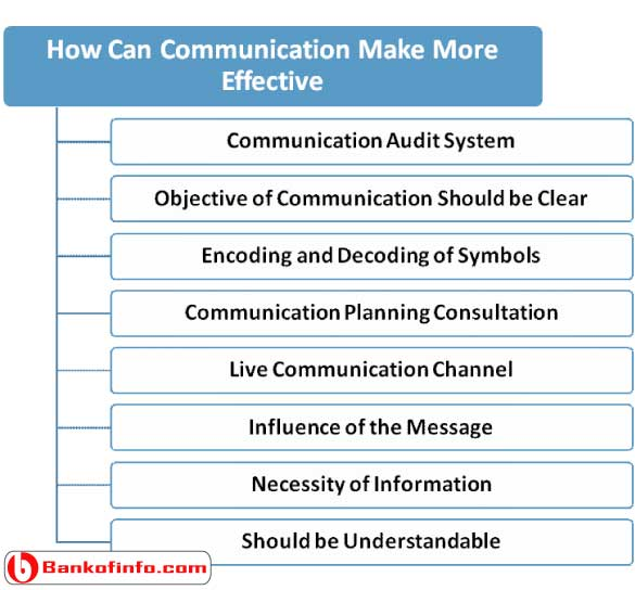 how-can-communication-make-more-effective