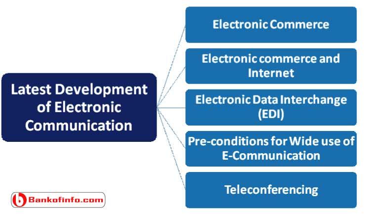 Development of Electronic Communication