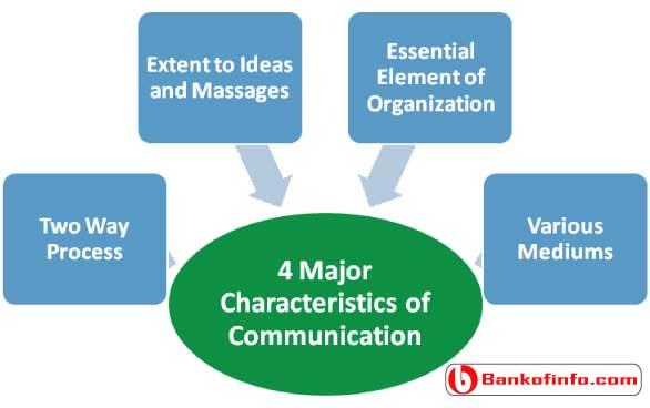 major-characteristics-of-communication