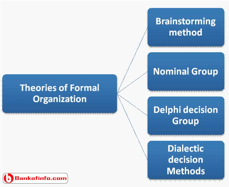 Theories of Formal Organization