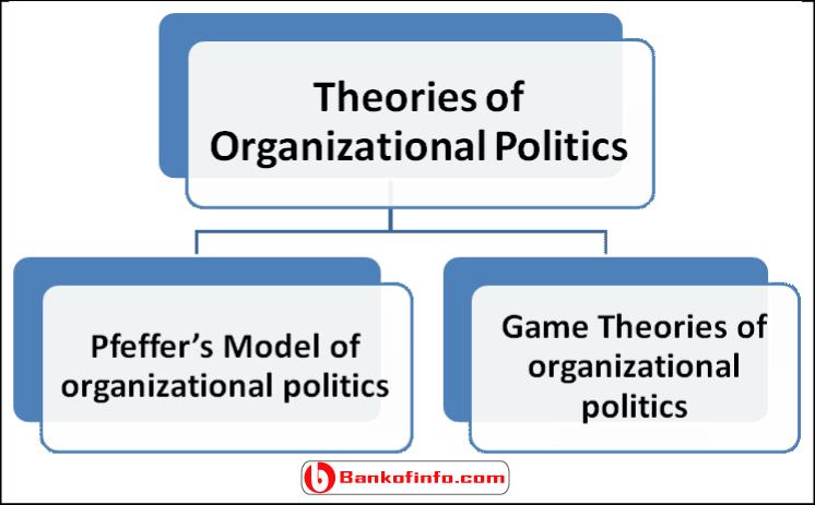 theories_of_organizational_politics