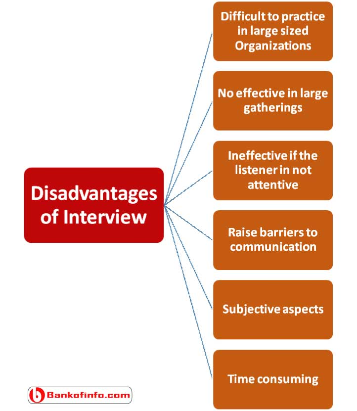 Advantages and Disadvantages of Interviews