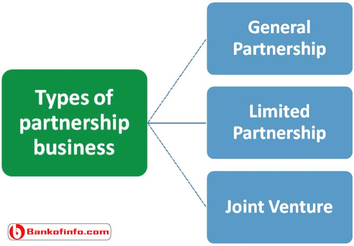 types_of_partnership_business_and_their_characteristics
