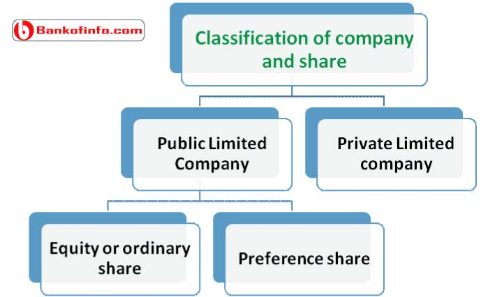 procedure_of_bank_loan_against_shares