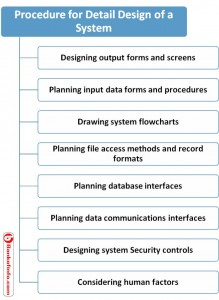 Procedure for detail design of a system