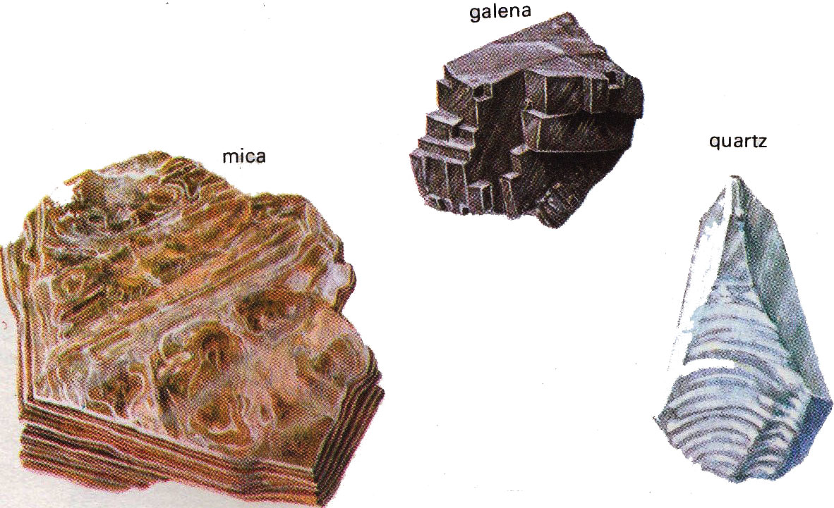 How do you Identify Minerals?