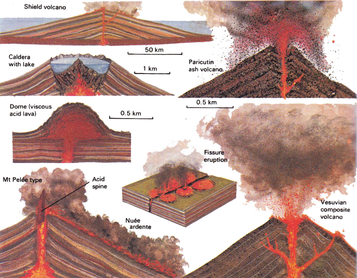 what_types_of_volcanoes_are_there