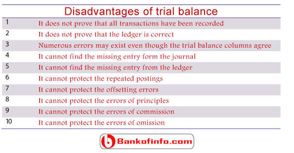 advantages_and_disadvantages_of_trial_balance