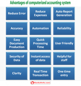 Advantages of computerized accounting system