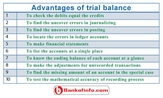 advantages_of_trial_balance