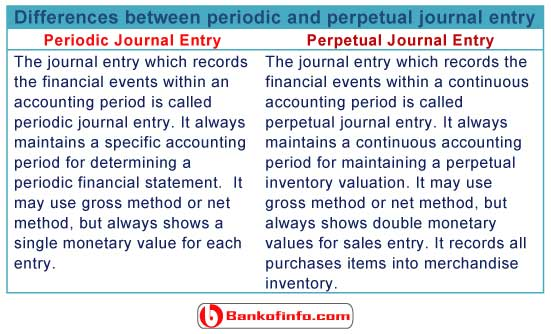 differences_between_periodic_and_perpetual_journal_entry
