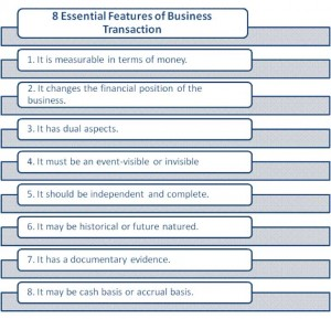 Features of business transaction