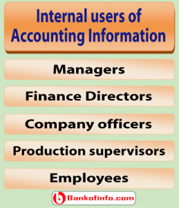 Internal users ofaccounting information