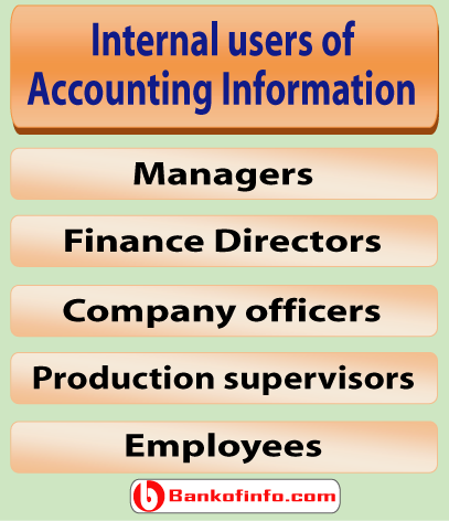 internal_users_of_accounting_information