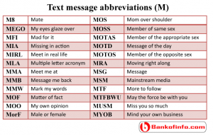 Text message abbreviations M