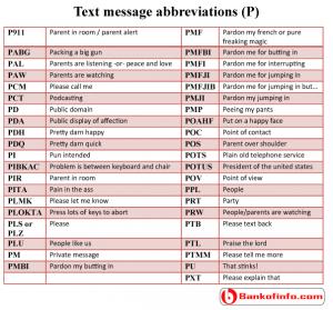 Text message abbreviations P