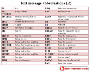 Text message abbreviations R