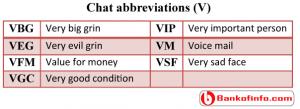 Text message abbreviations V