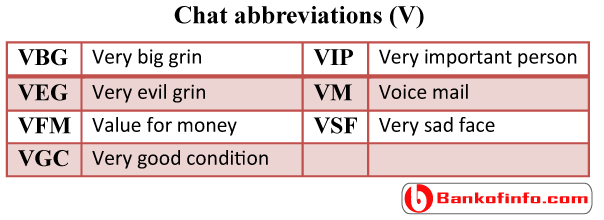 text_message_abbreviations