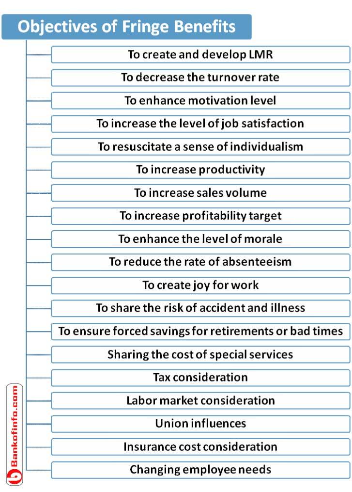 19_objectives_of_fringe_benefits