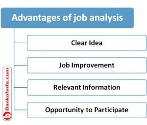 major advantages of job analysis