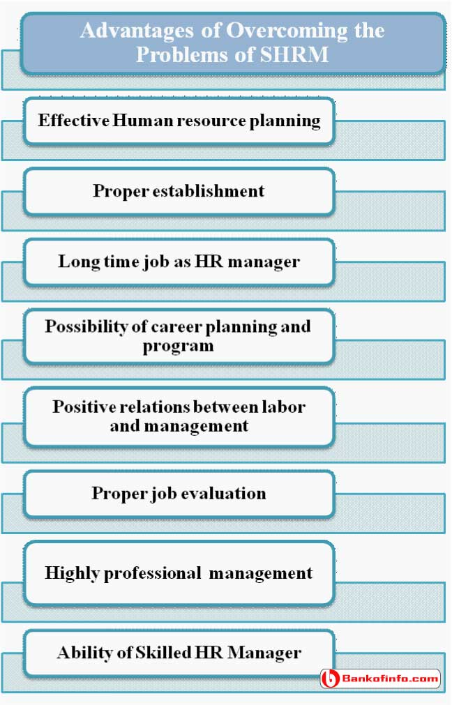 Advantages of Overcoming the Problems of SHRM