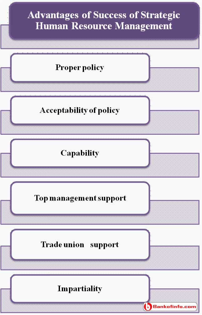 Advantages of Success of Strategic Human Resource Management