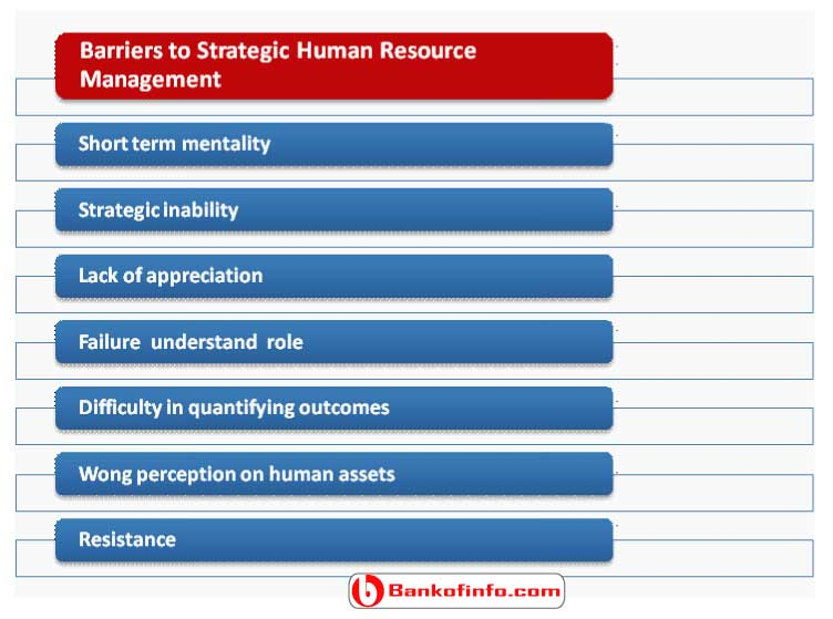 Barriers to Strategic Human Resource Management
