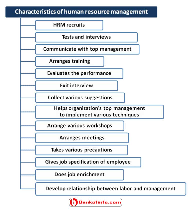 Characteristics of human resource management HRM