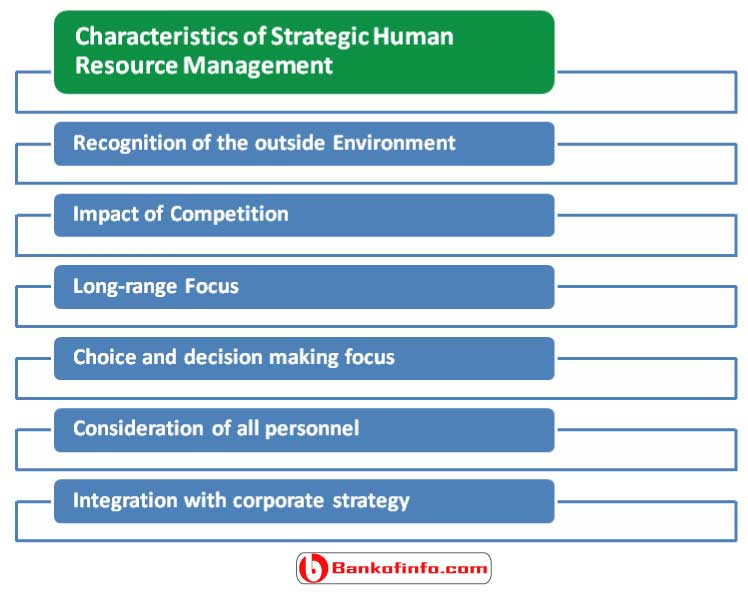Characteristics of Strategic Human Resource Management