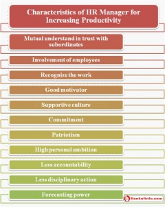 Characteristis of HR manager for increasing productivity