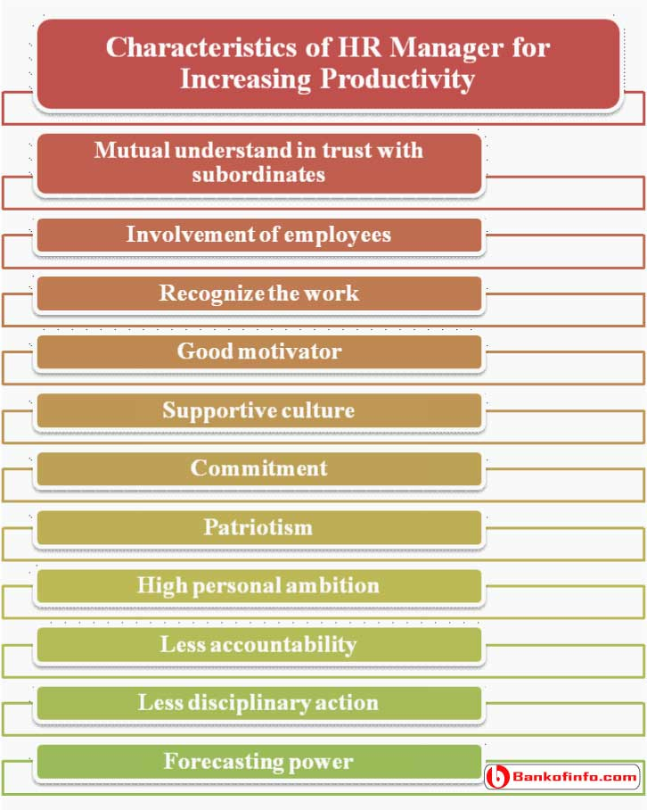 Characteristics of HR Manager for Increasing Productivity