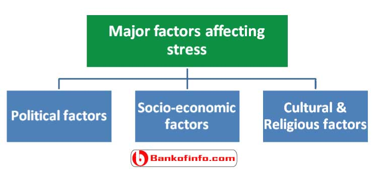 major_factors_affecting_stress