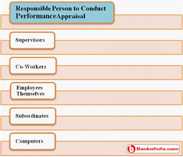 Person to Conduct Performance Appraisal