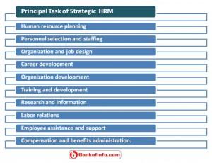 Principal task of strategic human resources management