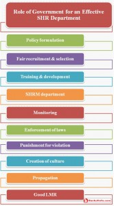 Role of government for an effective SHR department