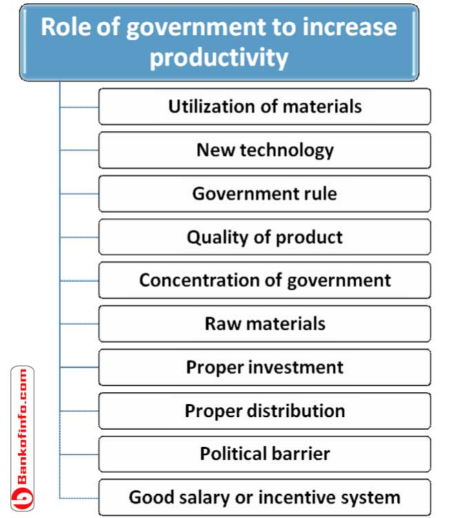 role_of_government_to_increase_productivity