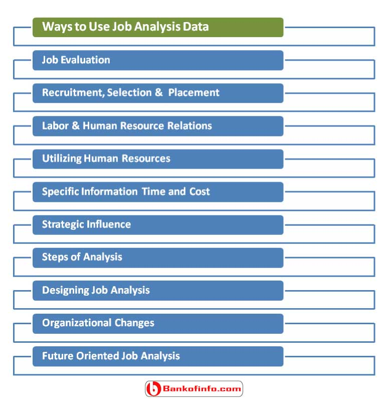 ways_to_use_job_analysis_data