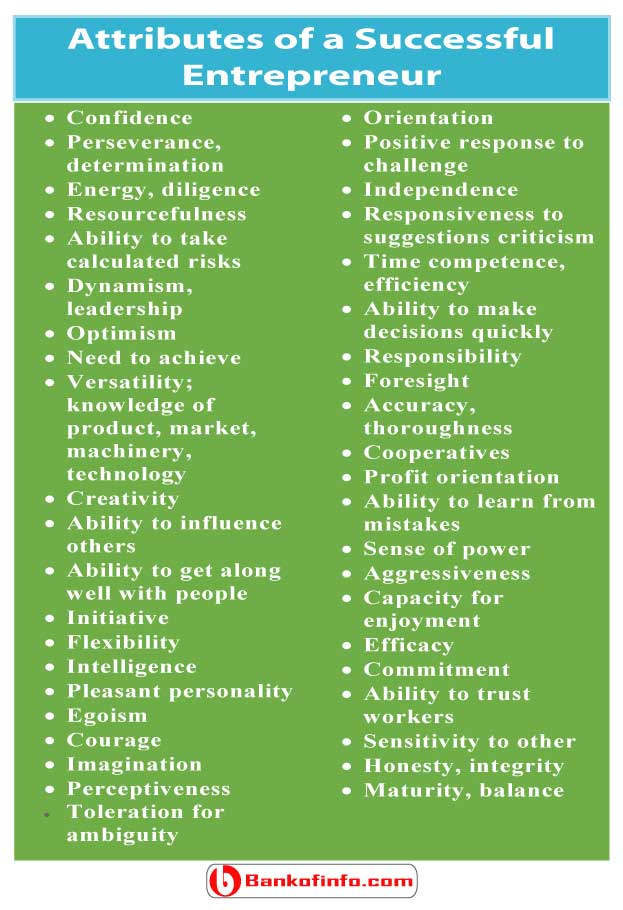 attributes_of_a_successful_entrepreneur