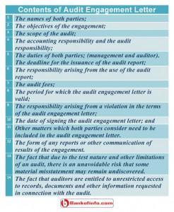 Contents of audit engagement letter