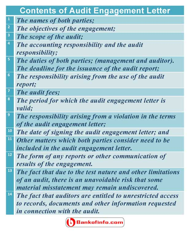 contents_of_audit_engagement_letter