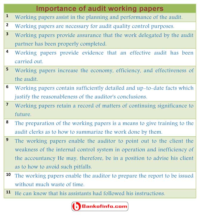 Purpose of audit working papers