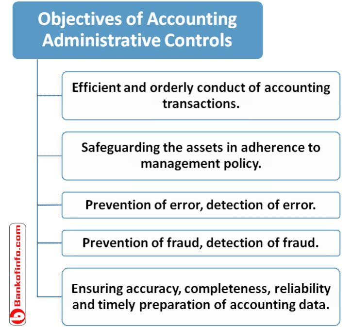 internal_control_accounting_administrative_controls