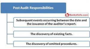 Post audit responsibilities