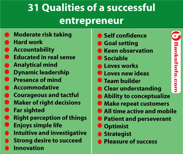 31 Qualities of a successful entrepreneur
