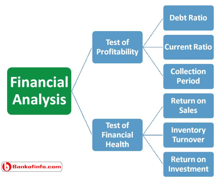 analysis_of_financial_statements