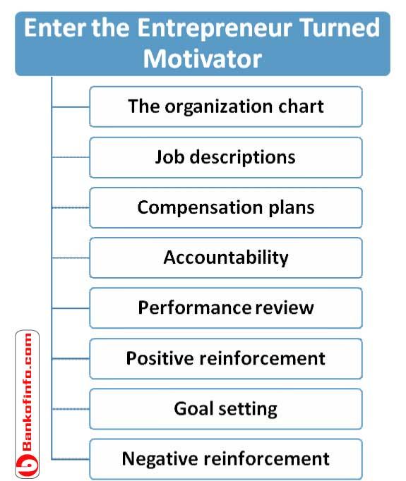 enter_the_entrepreneur_turned_motivator