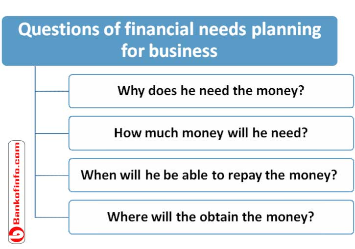 financial_needs_planning_for_business