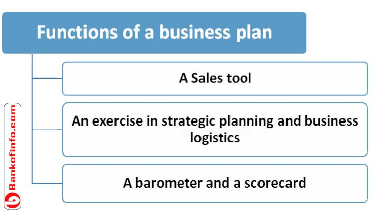 functions_of_a_business_plan