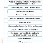 how_to_become_a_successful_retailer